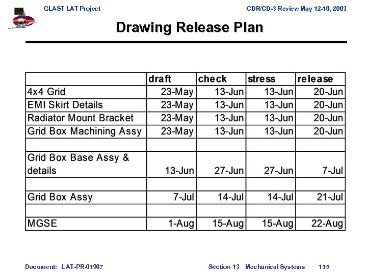 GLAST LAT Project CDR/CD-3 Review May 12 -16, 2003 Drawing Release Plan Document: LAT-PR-01967
