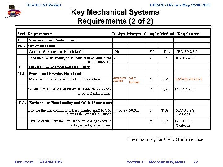 GLAST LAT Project CDR/CD-3 Review May 12 -16, 2003 Key Mechanical Systems Requirements (2