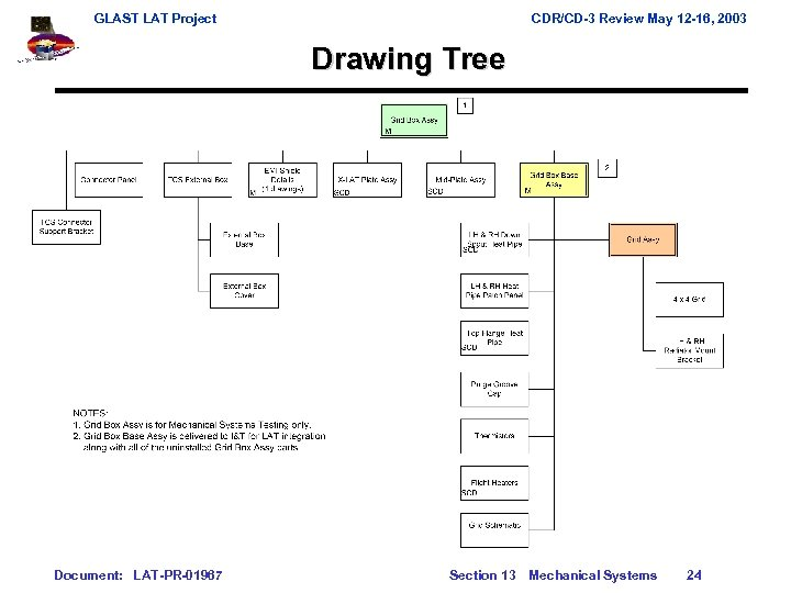 GLAST LAT Project CDR/CD-3 Review May 12 -16, 2003 Drawing Tree Document: LAT-PR-01967 Section