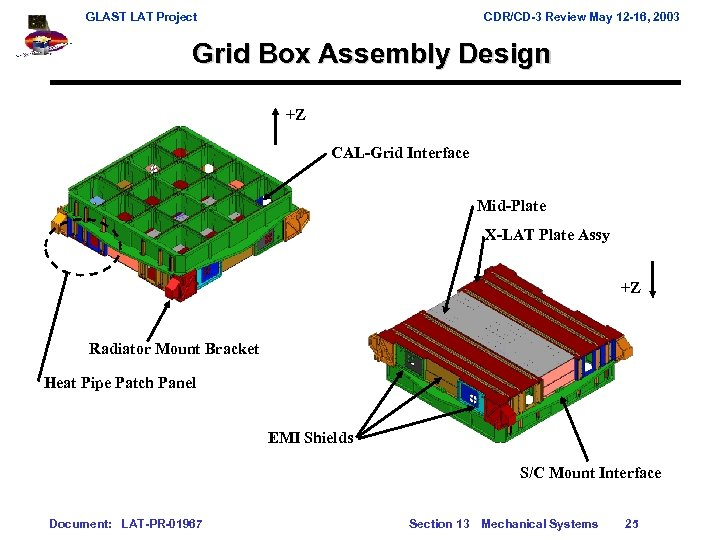 GLAST LAT Project CDR/CD-3 Review May 12 -16, 2003 Grid Box Assembly Design +Z