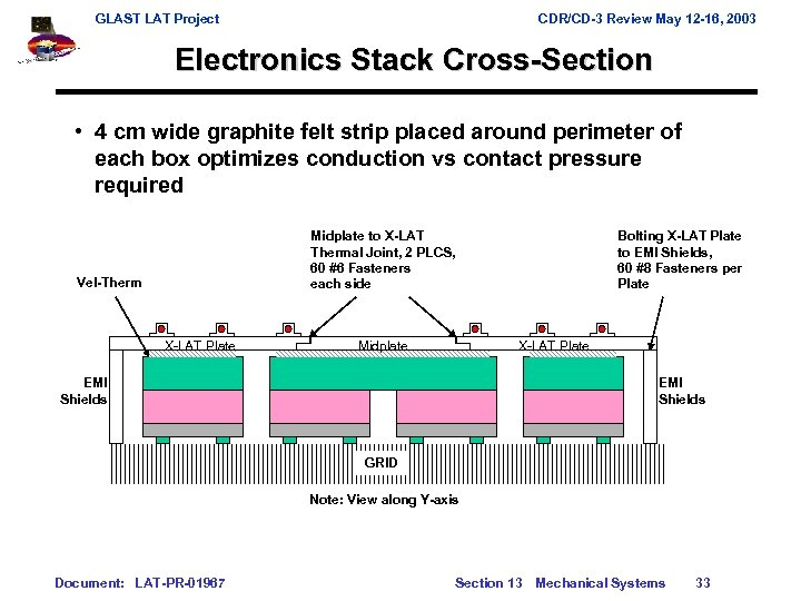 GLAST LAT Project CDR/CD-3 Review May 12 -16, 2003 Electronics Stack Cross-Section • 4