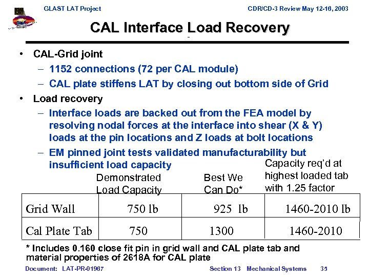 GLAST LAT Project CDR/CD-3 Review May 12 -16, 2003 CAL Interface Load Recovery •