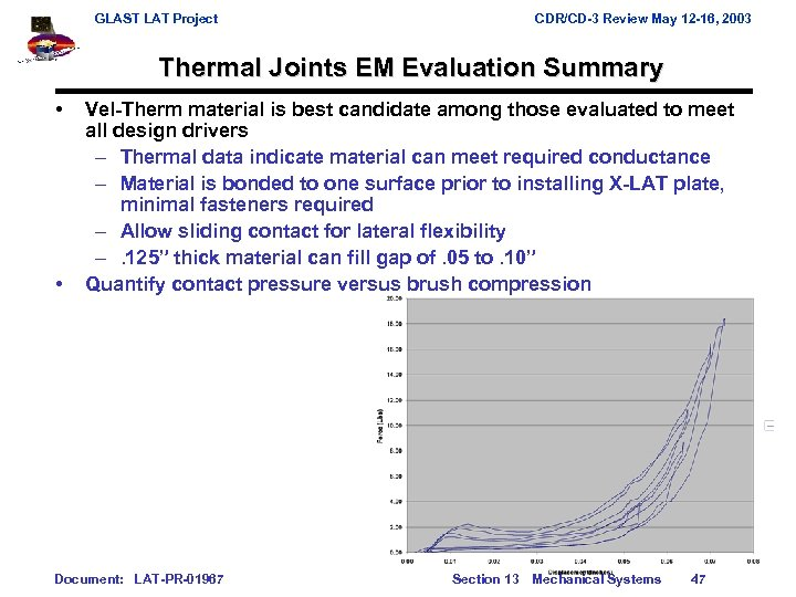 GLAST LAT Project CDR/CD-3 Review May 12 -16, 2003 Thermal Joints EM Evaluation Summary
