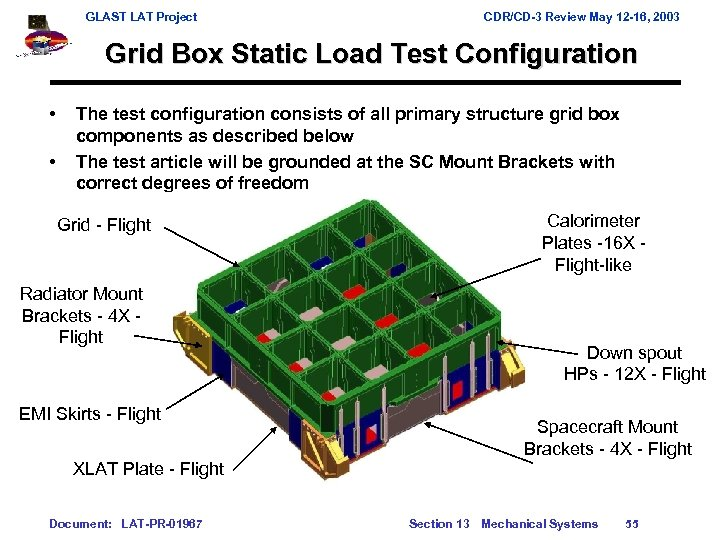 GLAST LAT Project CDR/CD-3 Review May 12 -16, 2003 Grid Box Static Load Test
