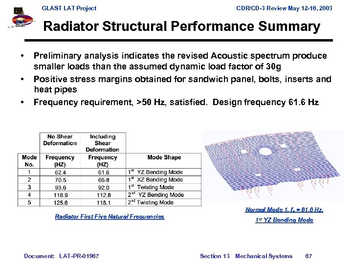 GLAST LAT Project CDR/CD-3 Review May 12 -16, 2003 Radiator Structural Performance Summary •