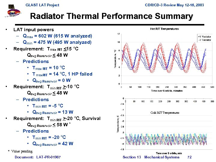 GLAST LAT Project CDR/CD-3 Review May 12 -16, 2003 Radiator Thermal Performance Summary •