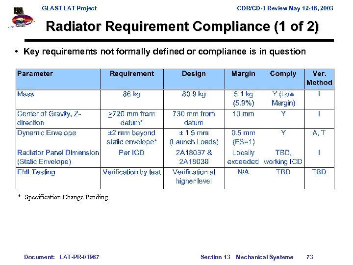 GLAST LAT Project CDR/CD-3 Review May 12 -16, 2003 Radiator Requirement Compliance (1 of