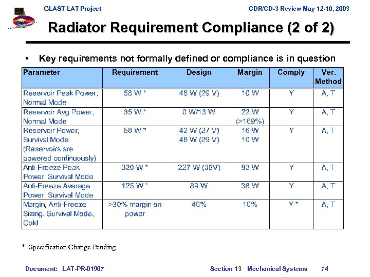 GLAST LAT Project CDR/CD-3 Review May 12 -16, 2003 Radiator Requirement Compliance (2 of