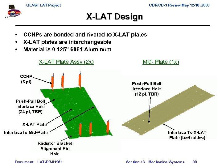GLAST LAT Project CDR/CD-3 Review May 12 -16, 2003 X-LAT Design • • •