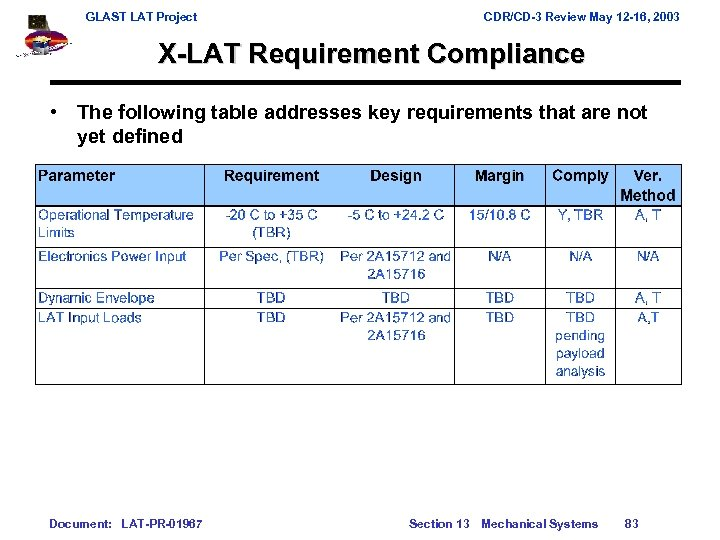 GLAST LAT Project CDR/CD-3 Review May 12 -16, 2003 X-LAT Requirement Compliance • The