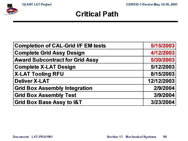 GLAST LAT Project CDR/CD-3 Review May 12 -16, 2003 Critical Path Document: LAT-PR-01967 Section