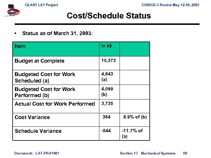 GLAST LAT Project CDR/CD-3 Review May 12 -16, 2003 Cost/Schedule Status • Status as