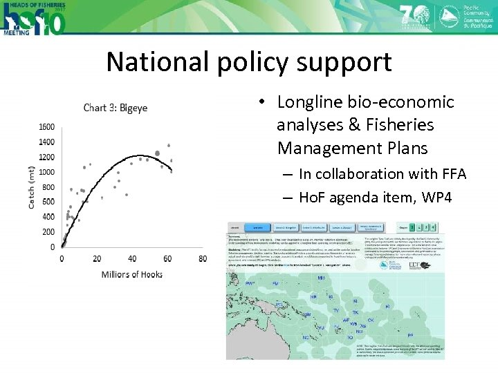 National policy support • Longline bio-economic analyses & Fisheries Management Plans – In collaboration