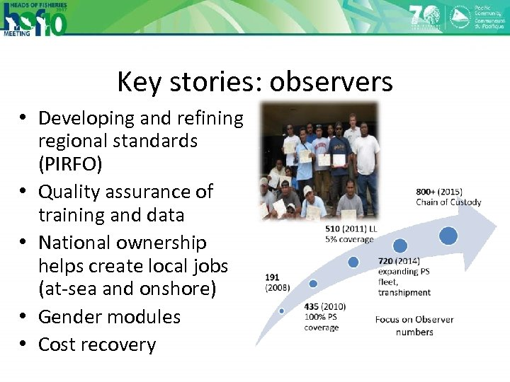 Key stories: observers • Developing and refining regional standards (PIRFO) • Quality assurance of