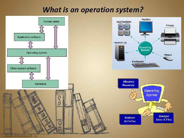 What is an operation system?