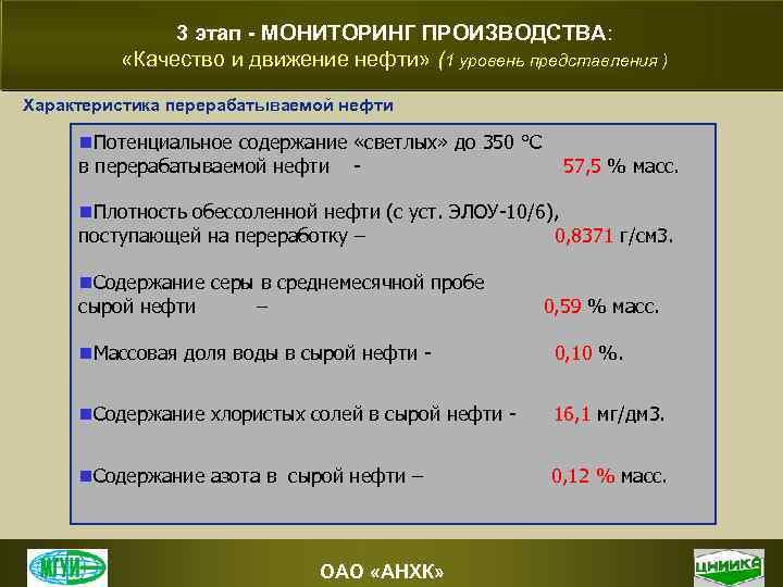 3 этап - МОНИТОРИНГ ПРОИЗВОДСТВА: «Качество и движение нефти» (1 уровень представления ) Характеристика