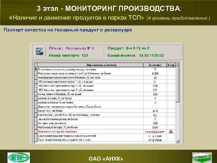 3 этап - МОНИТОРИНГ ПРОИЗВОДСТВА: «Наличие и движение продуктов в парках ТСП» (4 уровень