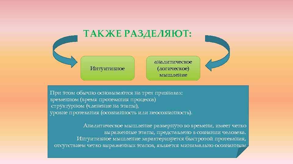 ТАКЖЕ РАЗДЕЛЯЮТ: Интуитивное аналитическое (логическое) мышление При этом обычно основываются на трех признаках: временном