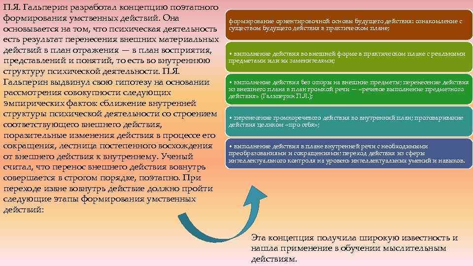 П. Я. Гальперин разработал концепцию поэтапного формирования умственных действий. Она основывается на том, что