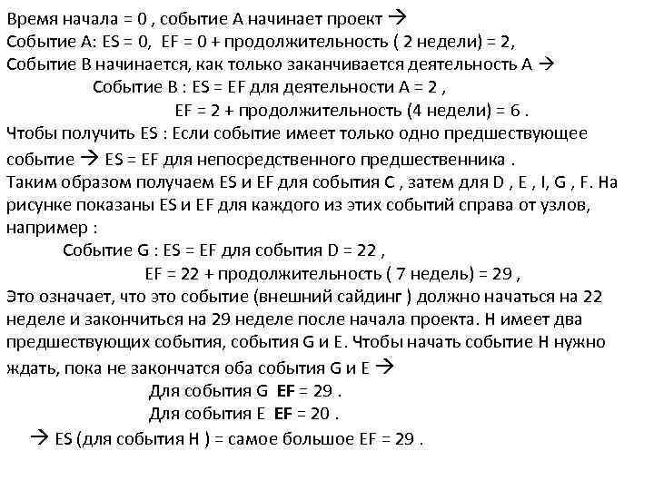 Время начала = 0 , событие А начинает проект Событие А: ES = 0,
