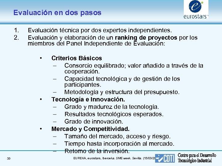 Evaluación en dos pasos 1. 2. Evaluación técnica por dos expertos independientes. Evaluación y
