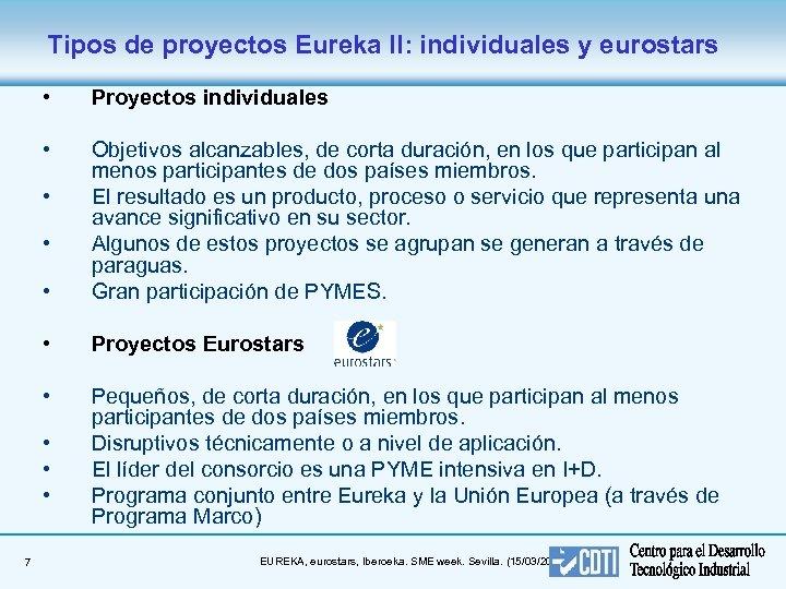 Tipos de proyectos Eureka II: individuales y eurostars • Proyectos individuales • • Objetivos