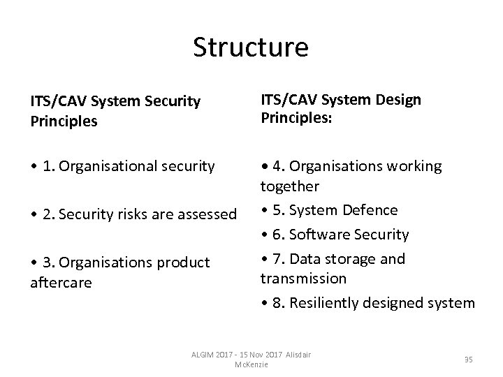 Structure ITS/CAV System Security Principles ITS/CAV System Design Principles: • 1. Organisational security •