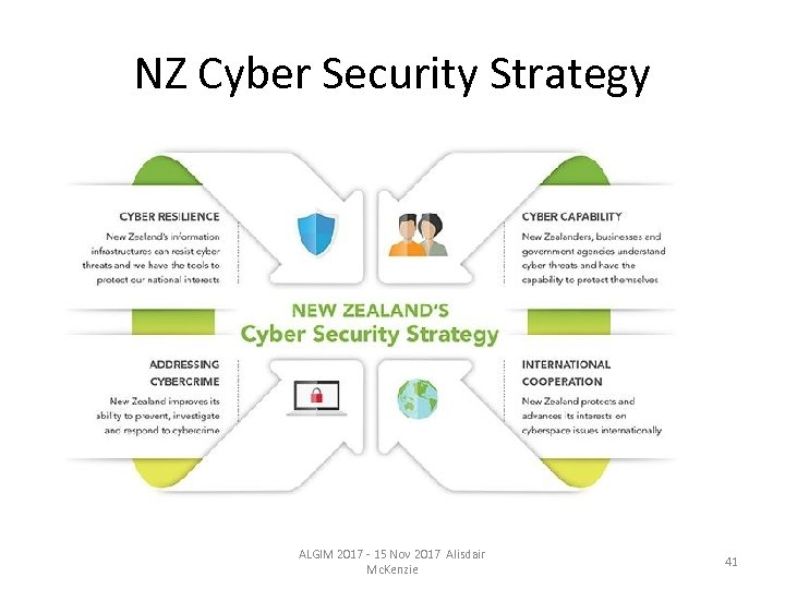 NZ Cyber Security Strategy ALGIM 2017 - 15 Nov 2017 Alisdair Mc. Kenzie 41