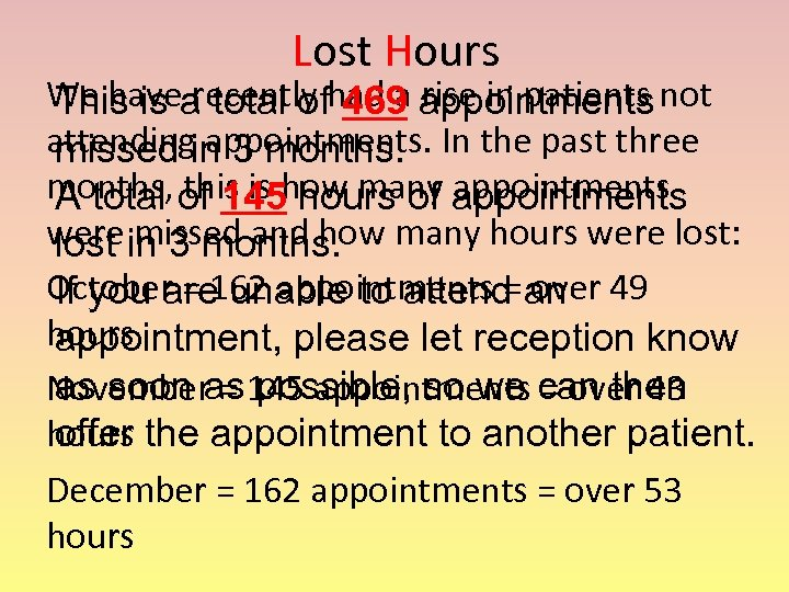 Lost Hours We have recently had a rise in patients not This is a