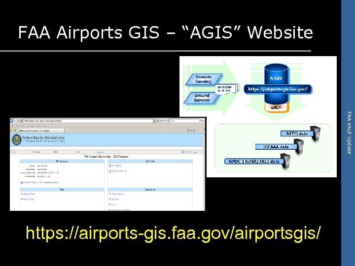"""FAA Airports GIS – """"AGIS"""" Website FAA e. ALP Update https: //airports-gis. faa. gov/airportsgis/"""