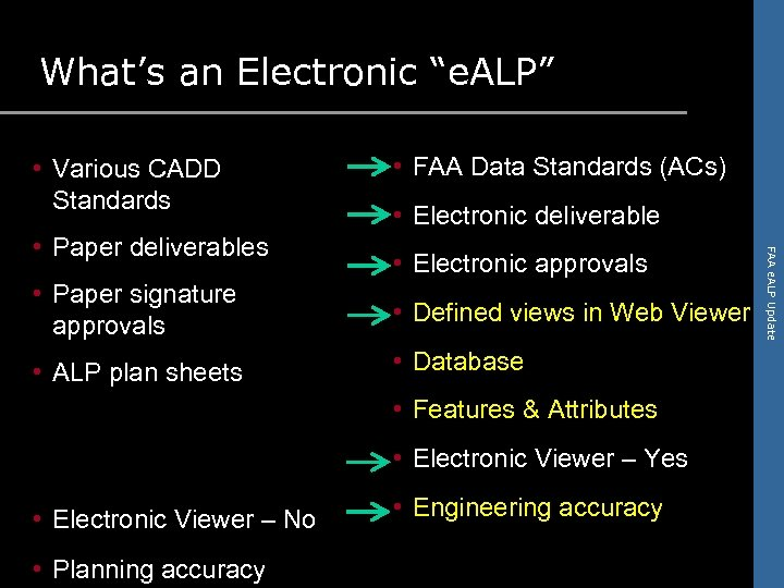 "What's an Electronic ""e. ALP"" e. ALP • Various CADD Standards • Electronic deliverable"