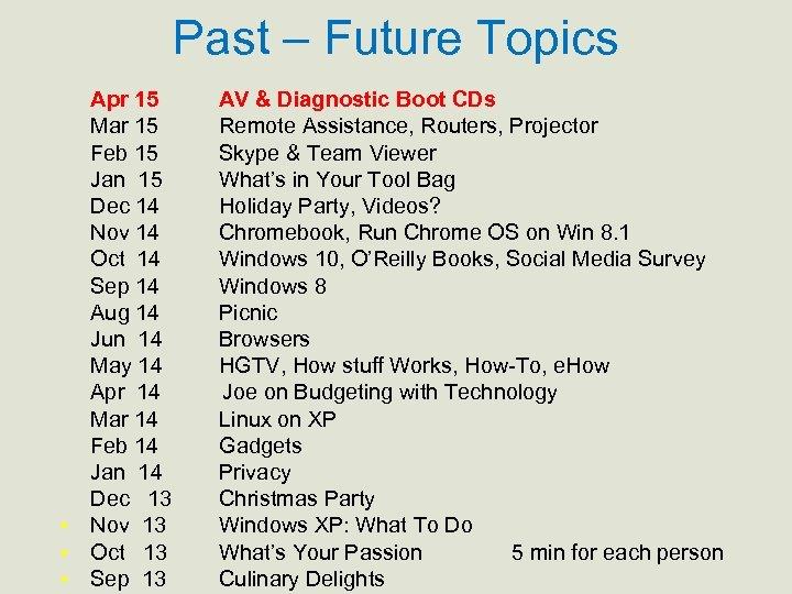Past – Future Topics Apr 15 Mar 15 Feb 15 Jan 15 Dec 14