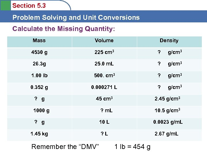 Section 5. 3 Problem Solving and Unit Conversions Calculate the Missing Quantity: Mass Volume