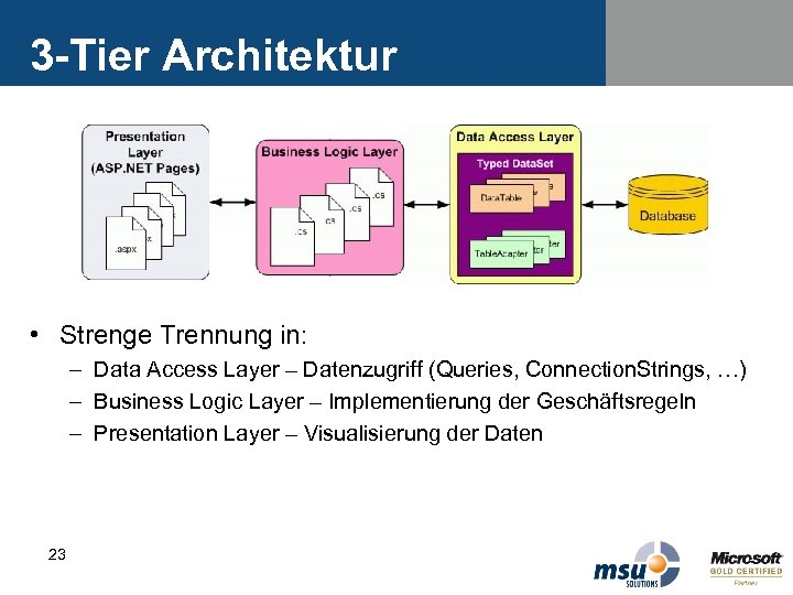 3 -Tier Architektur • Strenge Trennung in: – Data Access Layer – Datenzugriff (Queries,
