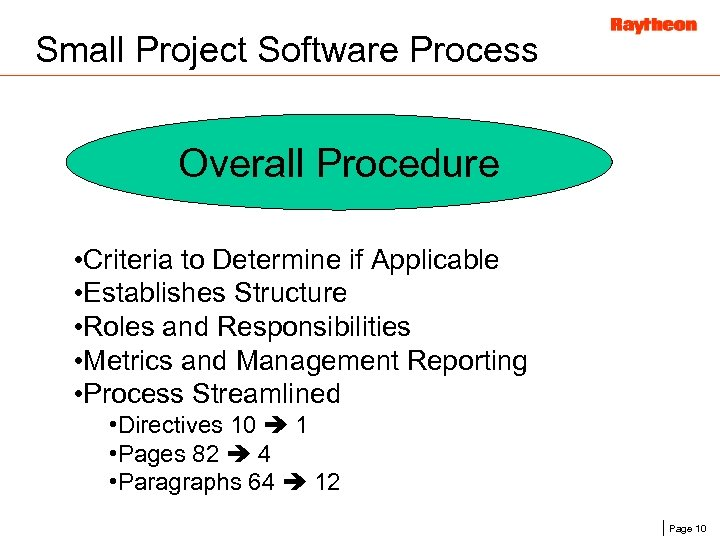 Small Project Software Process Overall Procedure • Criteria to Determine if Applicable • Establishes