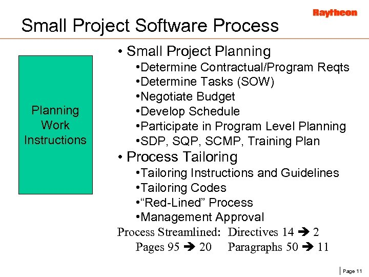 Small Project Software Process • Small Project Planning Work Instructions • Determine Contractual/Program Reqts