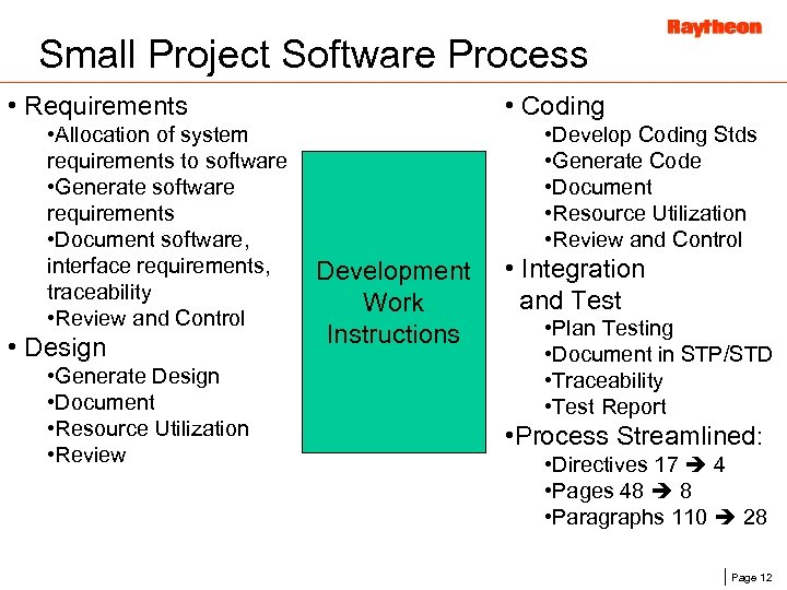 Small Project Software Process • Requirements • Allocation of system requirements to software •