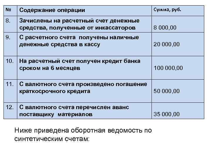 кредит хоум банк онлайн