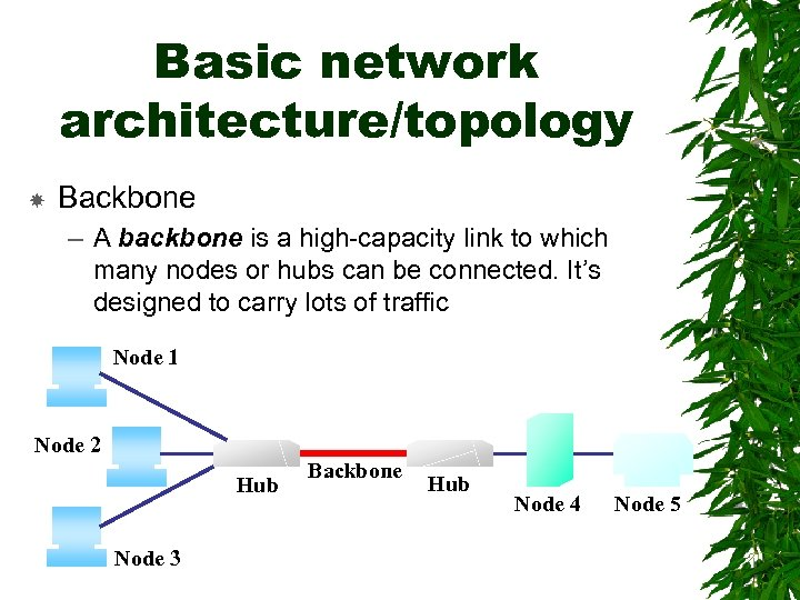 Basic network architecture/topology Backbone – A backbone is a high-capacity link to which many