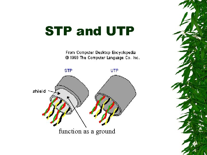 STP and UTP function as a ground