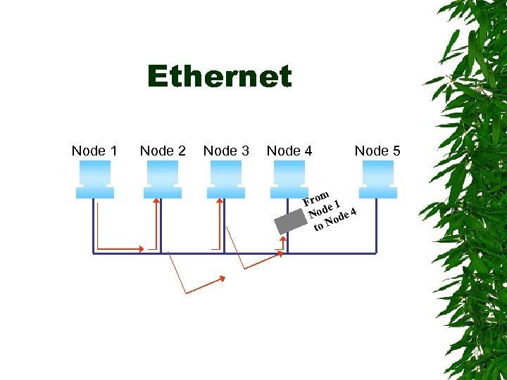 Ethernet Node 1 Node 2 Node 3 Node 4 Node 5 m Fro e