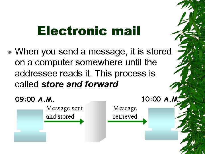 Electronic mail When you send a message, it is stored on a computer somewhere