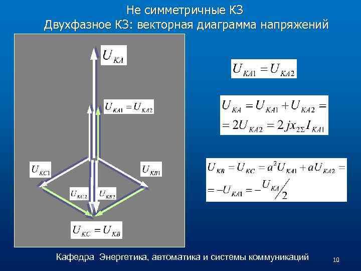 Не симметричные КЗ Двухфазное КЗ: векторная диаграмма напряжений Кафедра Энергетика, автоматика и системы коммуникаций