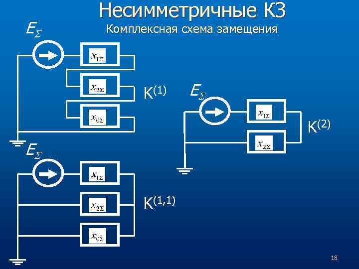 E Несимметричные КЗ Комплексная схема замещения K(1) E K(2) E K(1, 1) 18