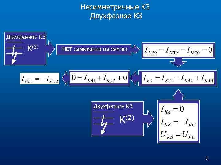 Несимметричные КЗ Двухфазное КЗ K(2) НЕТ замыкания на землю Двухфазное КЗ K(2) 3