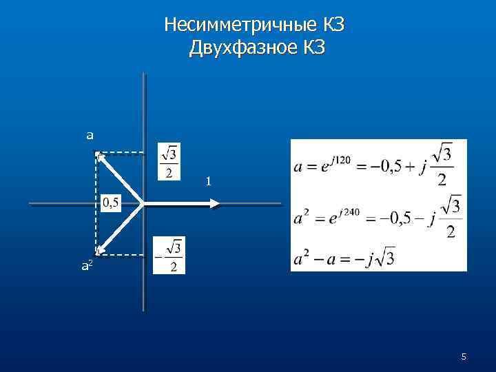 Несимметричные КЗ Двухфазное КЗ a 1 a 2 5