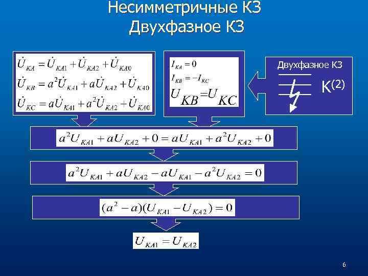 Несимметричные КЗ Двухфазное КЗ K(2) 6
