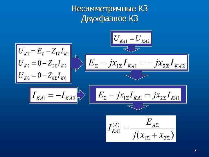 Несимметричные КЗ Двухфазное КЗ 7