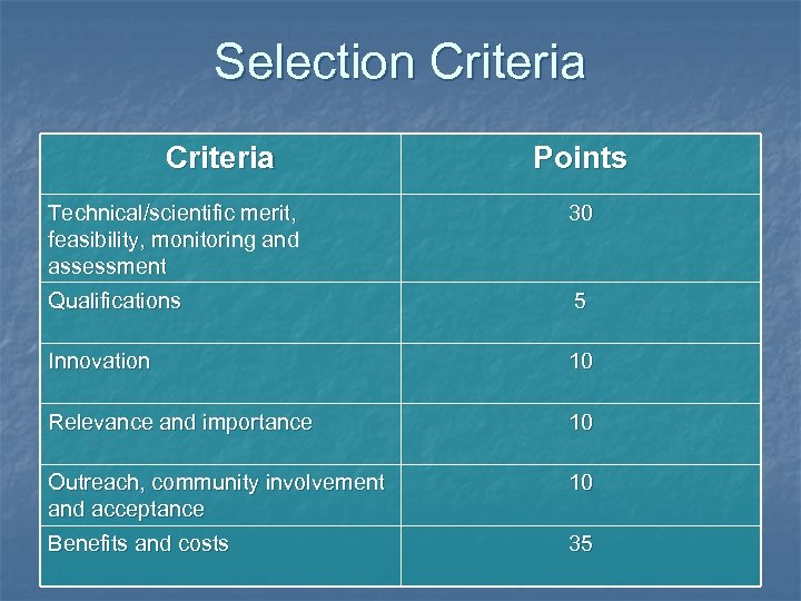 Selection Criteria Points Technical/scientific merit, feasibility, monitoring and assessment 30 Qualifications 5 Innovation 10