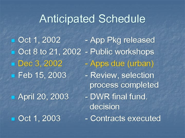 Anticipated Schedule n Oct 1, 2002 Oct 8 to 21, 2002 Dec 3, 2002